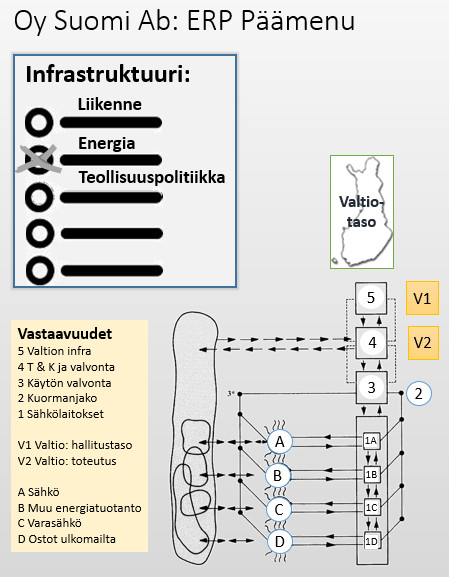 Energia-menu