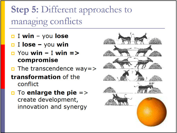 5 tapaa selvitellä konflikteja